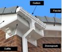 Picture for category  Fascia & Soffit