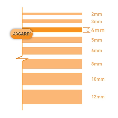 Picture of Axgard Clear 4mm UV Protect Polycarb 2050 x 500mm