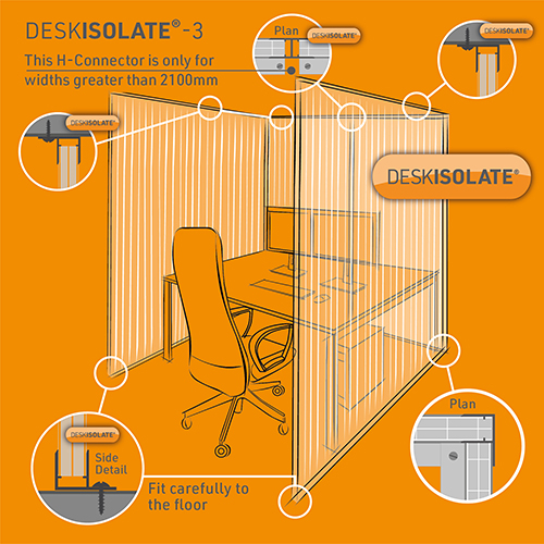 Picture of DeskIsolate 3-Sided Open Back Clear 2300H x 1200W x 1400D mm
