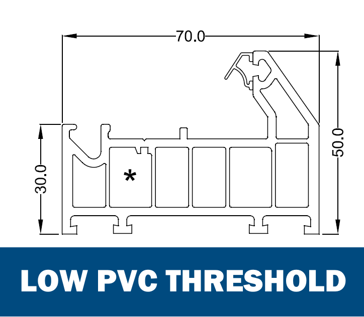 Low PVC Threshold