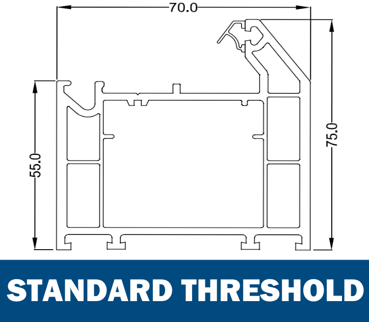 Standard Threshold